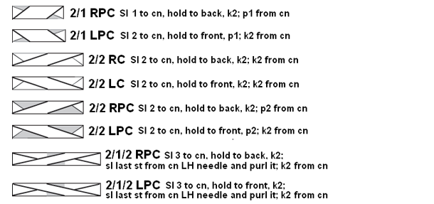 Knitting Stitch Chart Symbols : helpful info - knit chart symbols